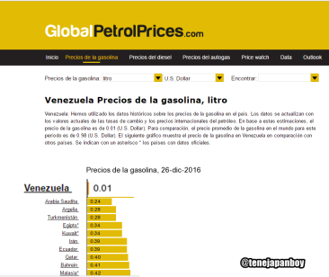 precio-de-la-gasolina-en-venezuela-b